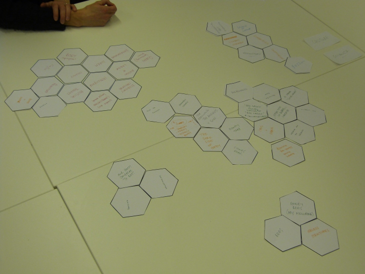 Ideas laid out in hexagonal cells, organised into nodes of meaning ...